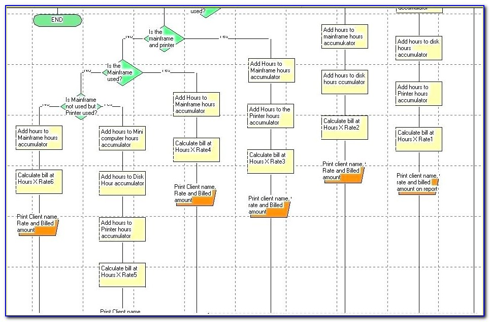 Flow Chart Template Excel Free Download