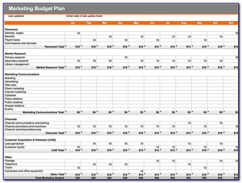 Free Marketing Budget Template