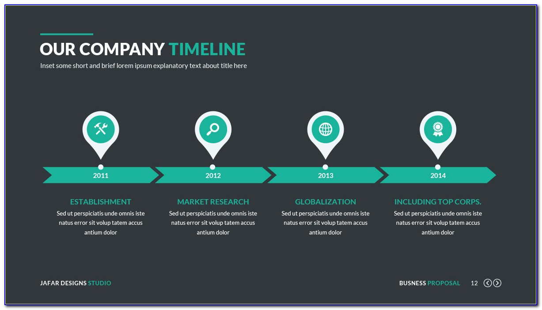 Marketing Plan Powerpoint Presentation Templates