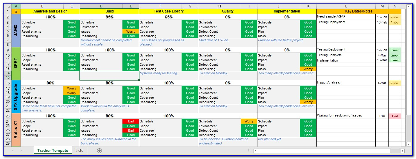 Multiple Project Tracking Dashboard Template Excel