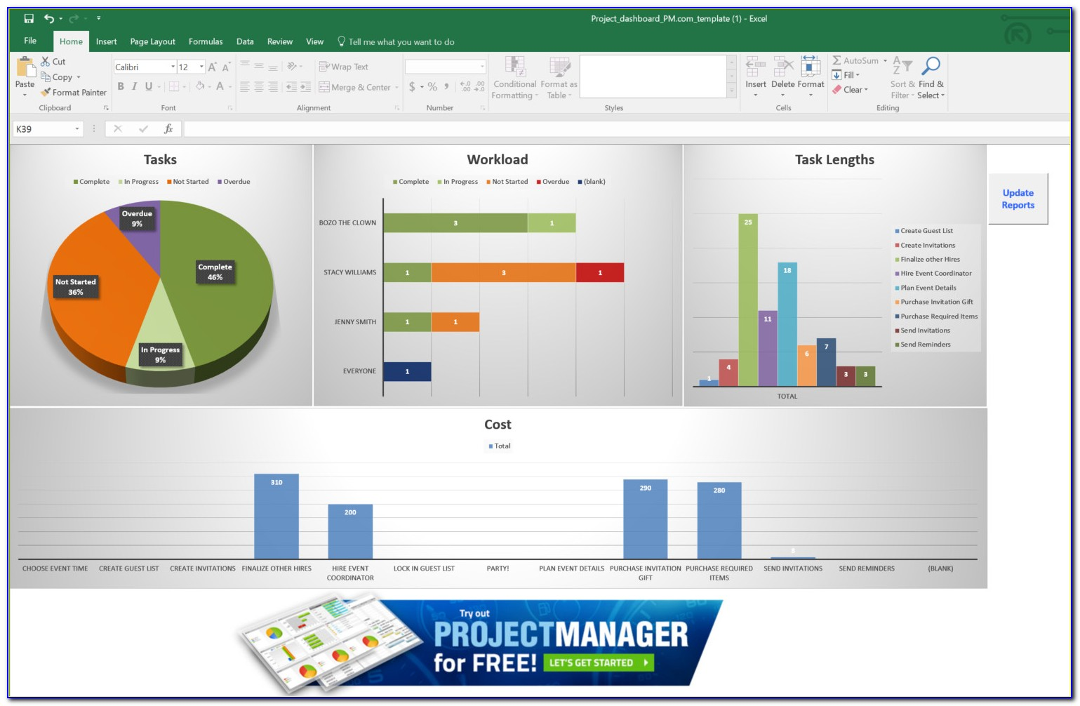 Project Management Dashboard Examples