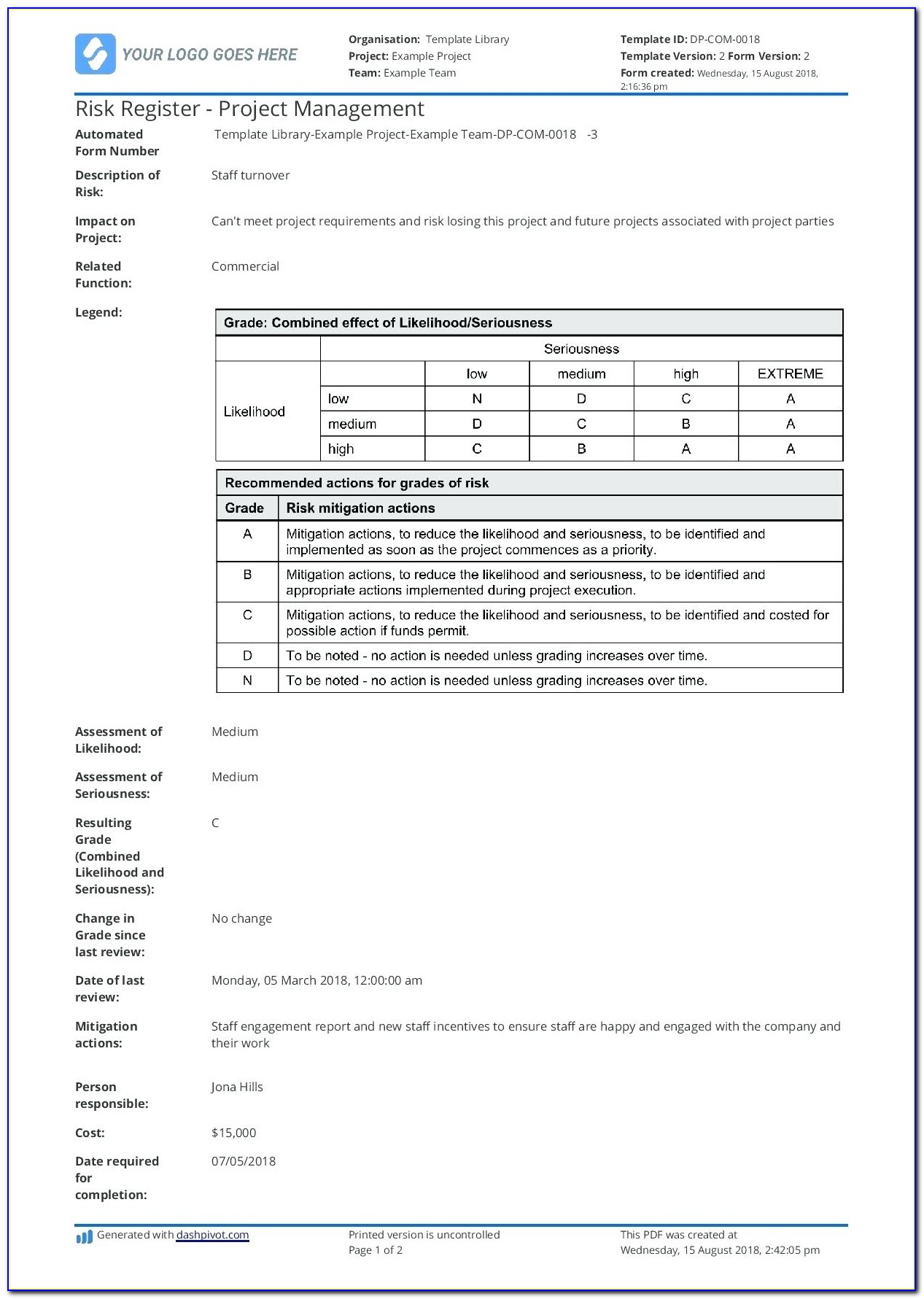 Project Management Scope Document Templates