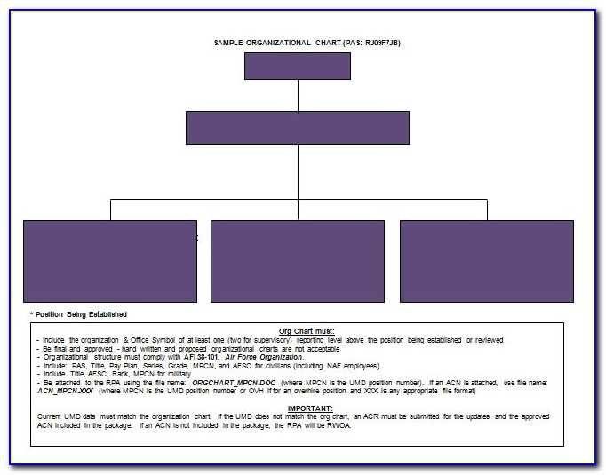 Sample Organizational Chart Template Download