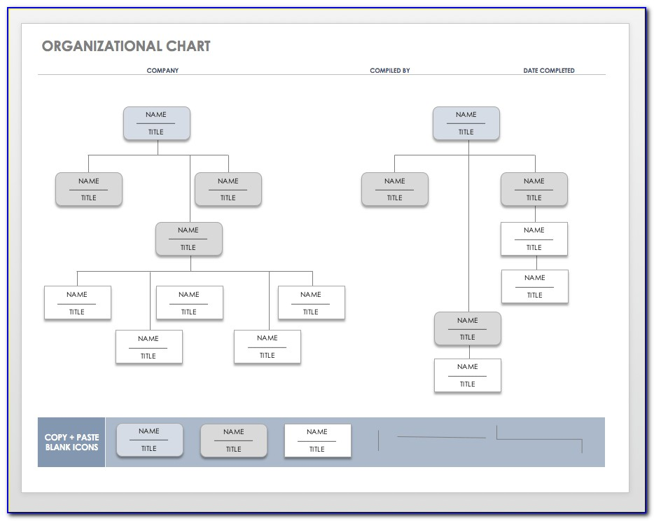 Sample Organizational Chart Template Word