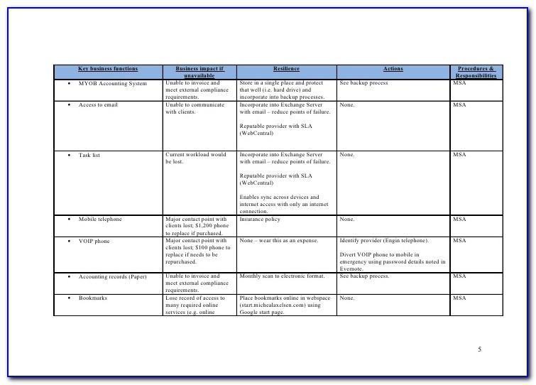 Small Business Continuity Plan Template
