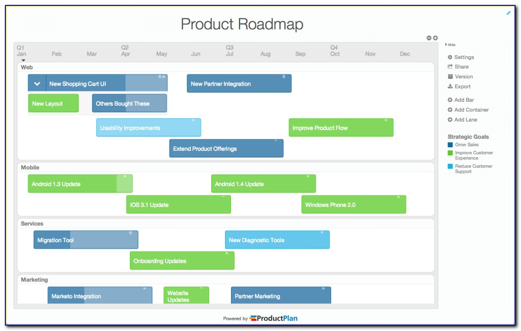 Software Product Roadmap Template Ppt