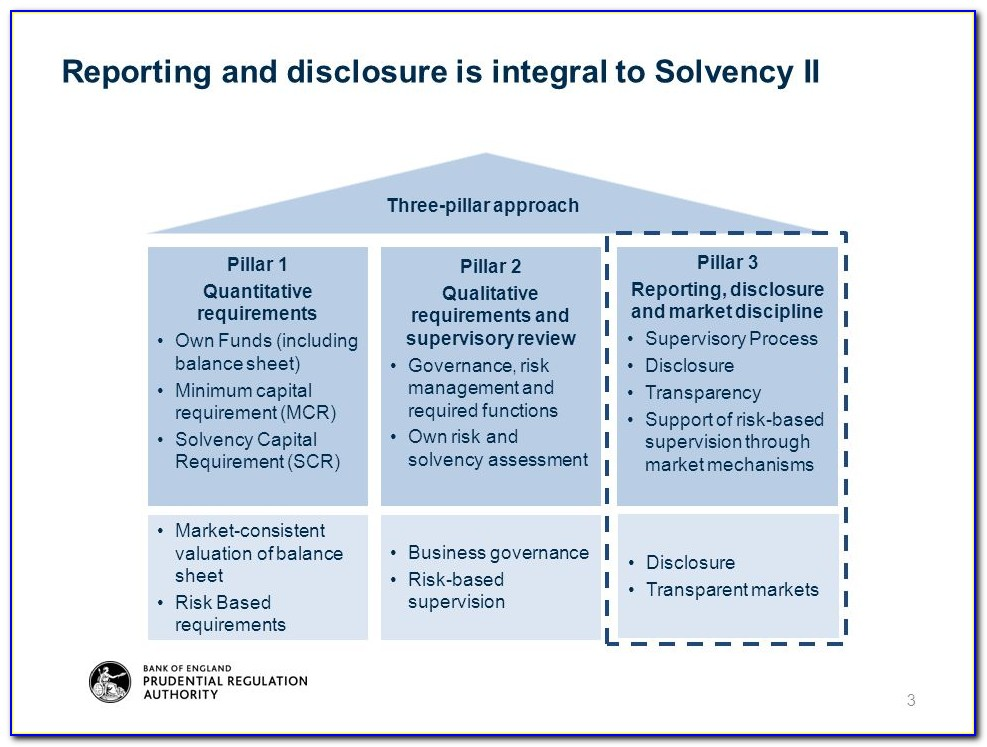 Solvency Ii Pillar 3 Reporting Templates