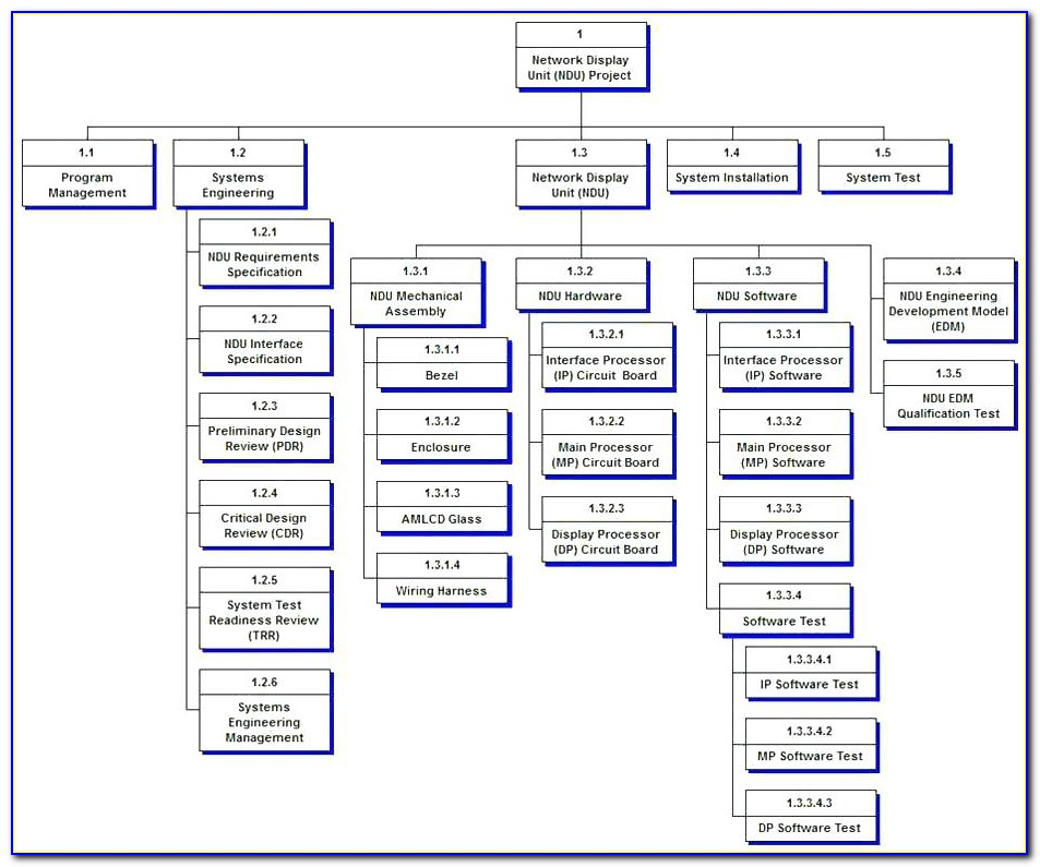 Work Breakdown Structure Template Excel Free Download Template Free Download