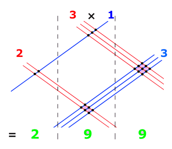 math hacks 15