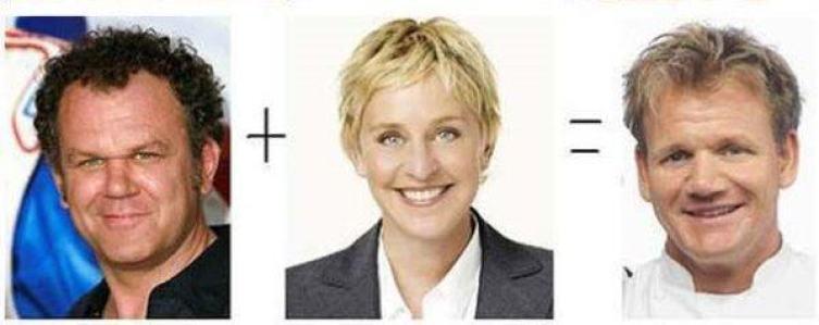 gordon-ramsay-face-math