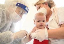 تطعيم الاطفال ضد فيروس كورونا
