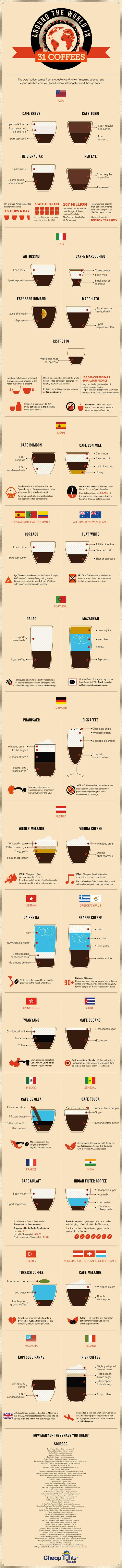 manieren om koffie te drinken, koffievarianten