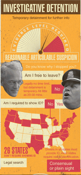 See the full infographic on your rights when dealing with police at:http://www.online-paralegal-programs.com/legal-rights/