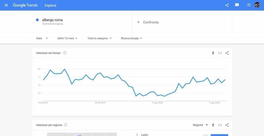 seo tips keyword trends