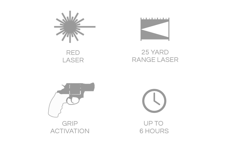 Viridian Grip Lasers