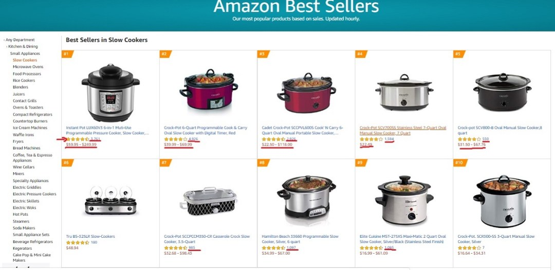 buy ready made affiliate websites - slow cooker niche