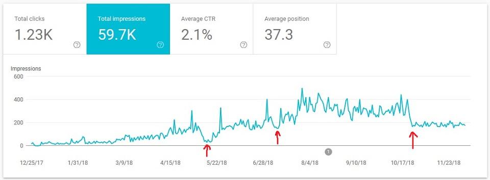 affiliate website rankings