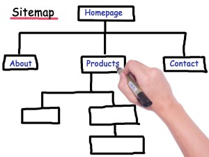 website planning steps