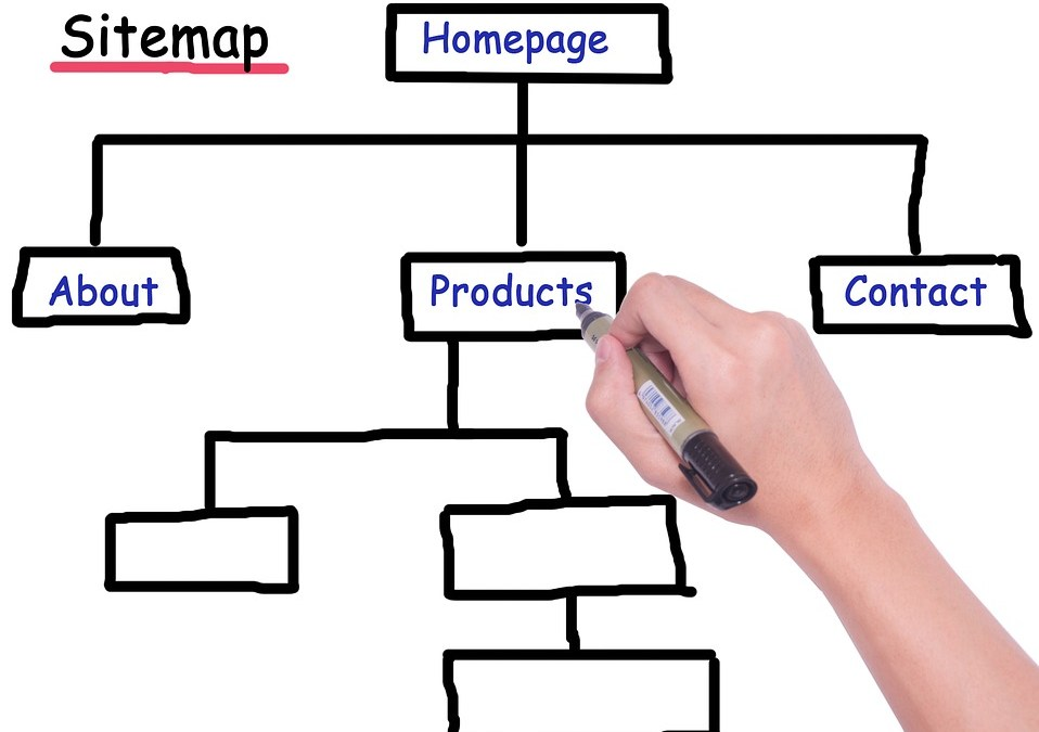 How To Plan An Affiliate Marketing Website