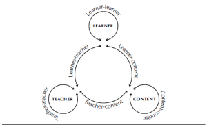 anderson-learner-teacher-content-theory-p58