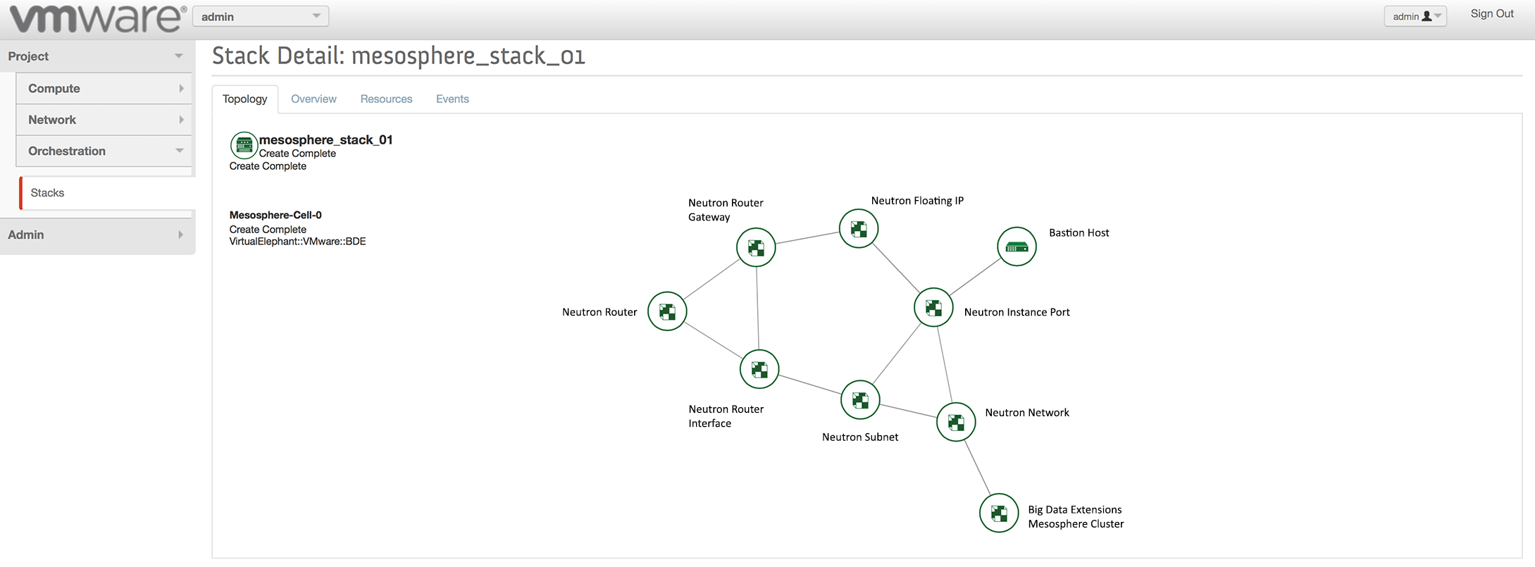 the deployment will then proceed and you can view the topology of the stack within your environment if you use the json provided in github