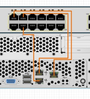 Visio should NOT be this difficult | Data Centers and