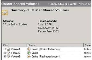 PowerShell V3 Scheduled Job to start iSCSI service for Hyper-V Server