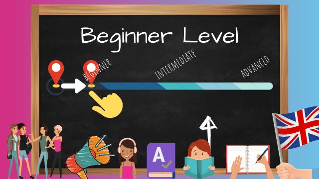 Beginner A1.1 Bundle-3