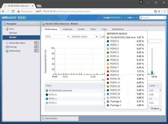 vSphere 6.5 Series - VMware Host Client