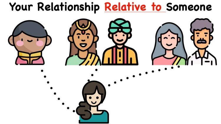 Relationship Relative to Someone Age