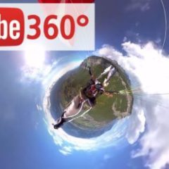 360 Degree Video Overview Report