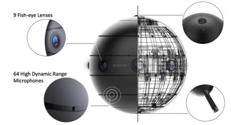 sonicam vr 360 camera