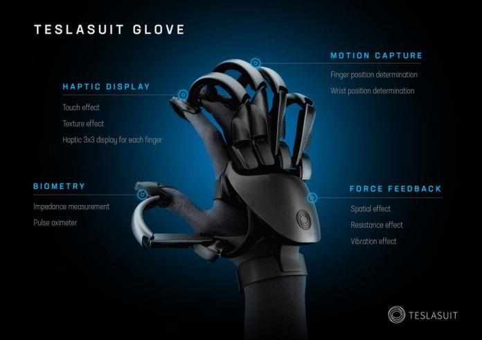 Teslasuit Glove Specs