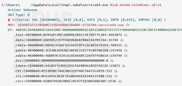 Service64.exe adware
