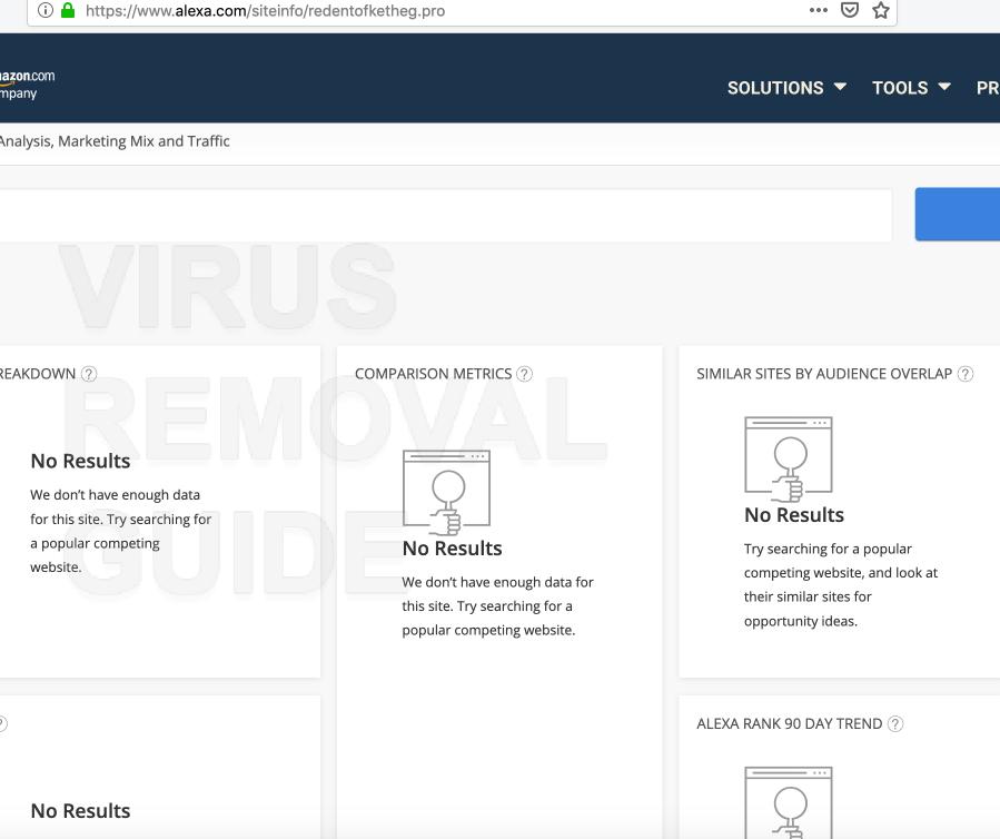 Redentofketheg.pro adware