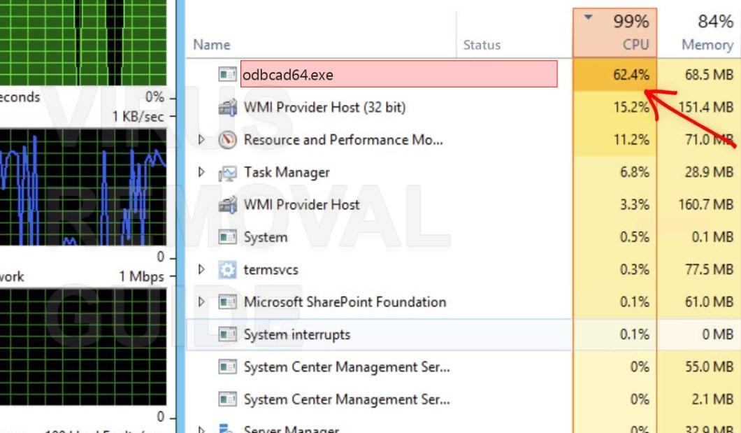 Odbcad64.exe adware