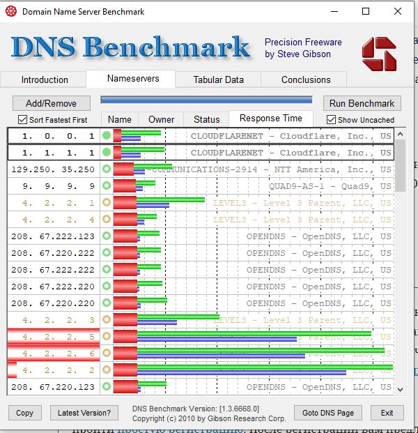 DNSBench - Обзор альтернативных DNS серверов