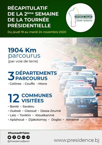 Tournée présidentielle : Récapitulatif de la deuxième et de la troisième semaine