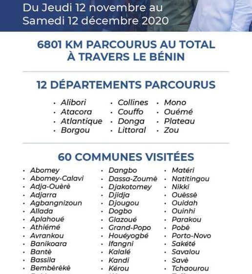 Récapitulatif de la 1ère phase de la tournée du Président Patrice Talon: plus de 6801km , parcourus, 12 départements et 60 communes visités