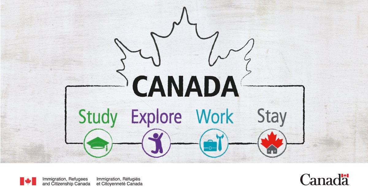 If Immigration, Refugees and Citizenship Canada (IRCC) receives your complete study permit application by May 15, 2021, you'll get a decision by August 6, 2021, in time to attend the fall semester.