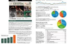 Sider fra Årsrapporten 2018