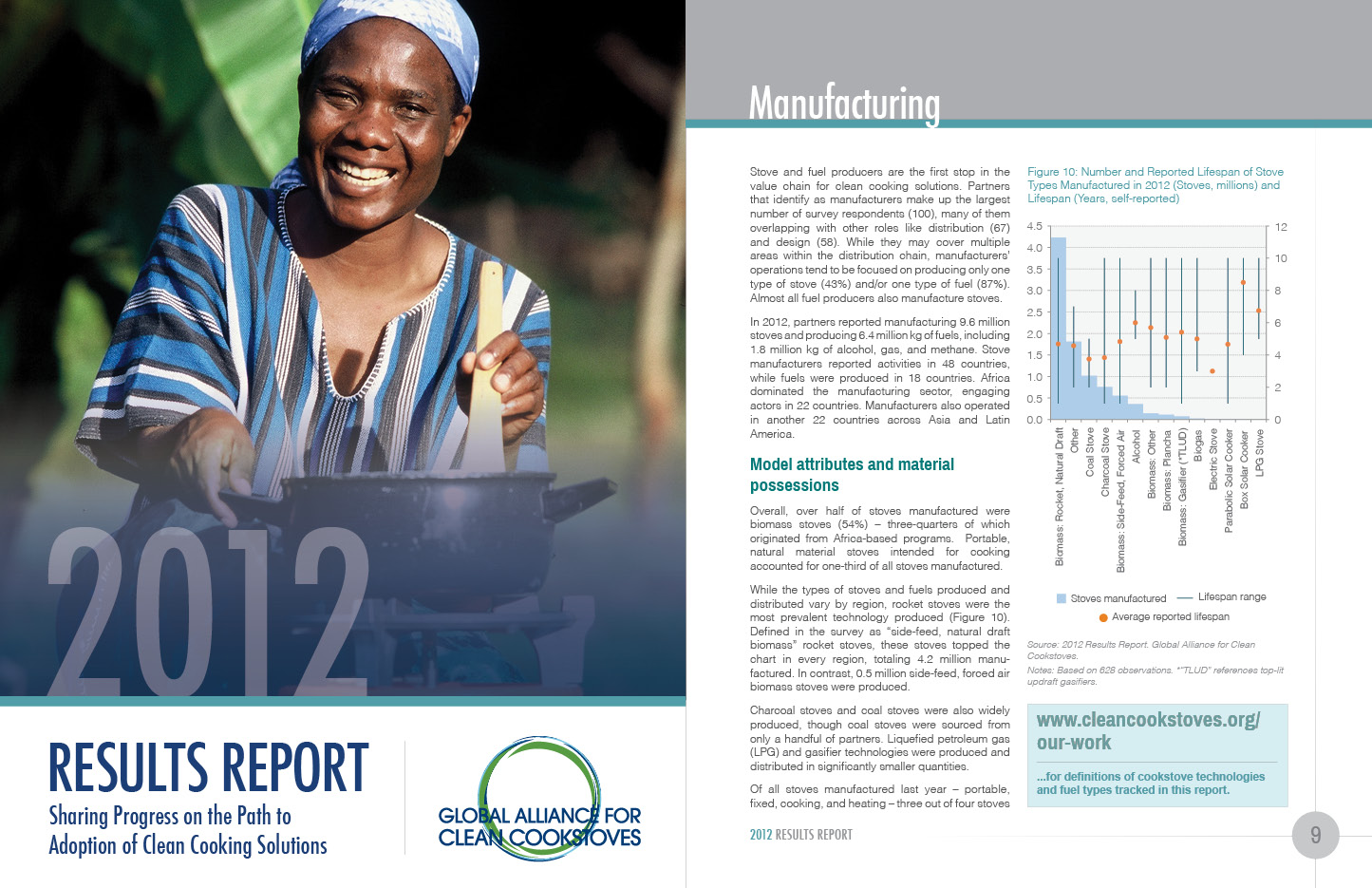 Cookstoves Report 2012