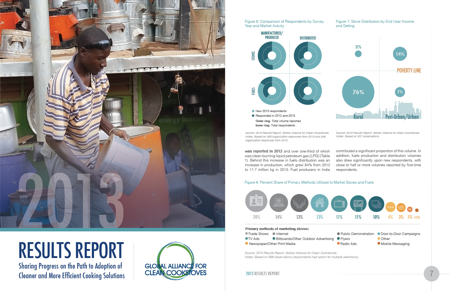 Cookstoves Report 2013