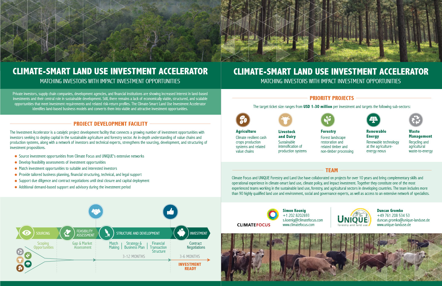 Climate-Smart Land Use Investment Accelerator