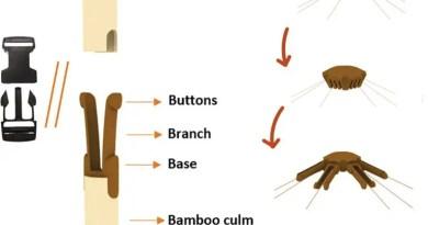 010170210611 conector bambu 1 Vision Art NEWS