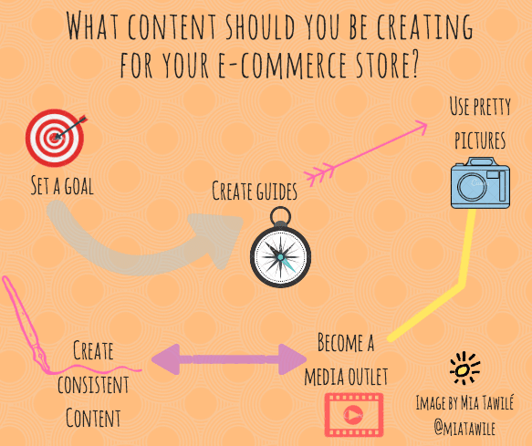 E commerce and content