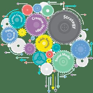 integrated marketing1