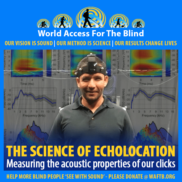 The Science of Echolocation. Measuring the acoustic properties of our clicks. Image: Photo of WATB perceptual navigation instructor Juan Ruiz wearing sensors is superimposed against a background of colored measurement graphs from the study.