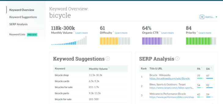 Keyword Research for Small Business Websites