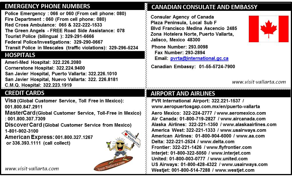Important Phone Numbers - Puerto Vallarta